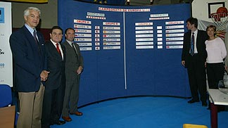 Draw for the U18 European Championships for Men and Women 2004