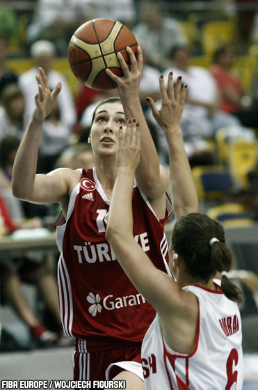 14. Tugce Canitez (Turkey)