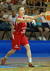5. Monika Naczk (Poland)