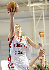 12. Tugce Canitez (Turkey)