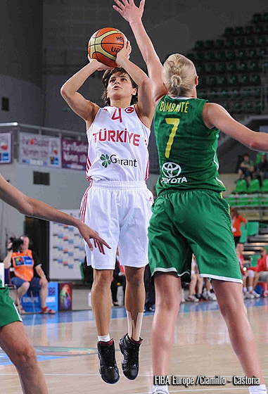 4. Tugba Palazoglu (Turkey)
