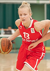 13. Petra Holesínská (Czech Republic)