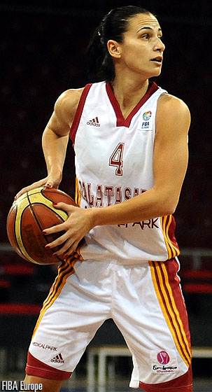 4. Tugba Palazoglu (Galatasaray MP)