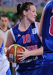10. Julie Page (Great Britain)