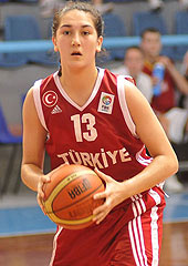 13. Yasemin Koc (Turkey)