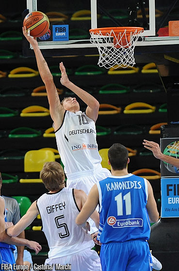 10. Daniel Theis (Germany)