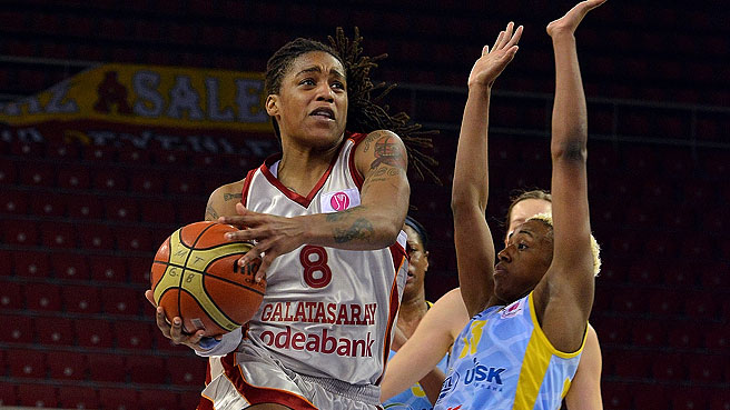 Roundup: Galatasaray Win RS Title