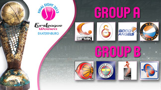 EuroLeague Women Final Eight groups