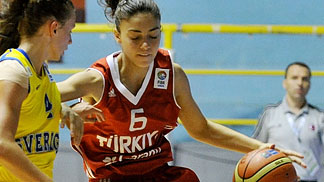 6. Melis Gülcan (Turkey)