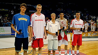 U18 European Championship 2011 Division B All Tournament Team and MVP
