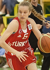 6. Melisa Korkmaz (Turkey)