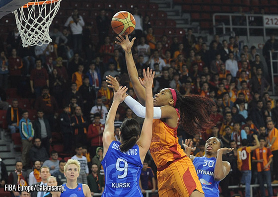 3. Kelsey Bone (Galatasaray)