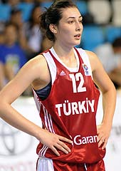 Tugce Canitez (Turkey)