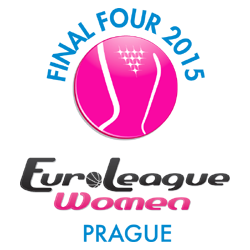 EuroLeague Women Final Four 2015 logo