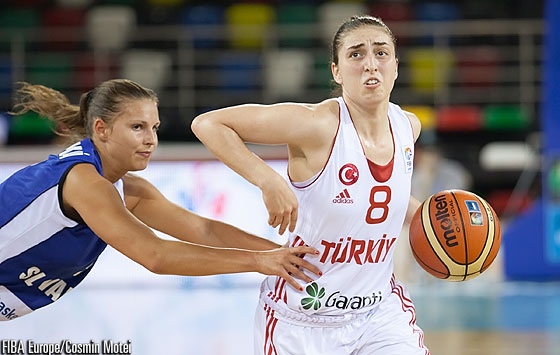 8. Ayse Cora (Turkey)