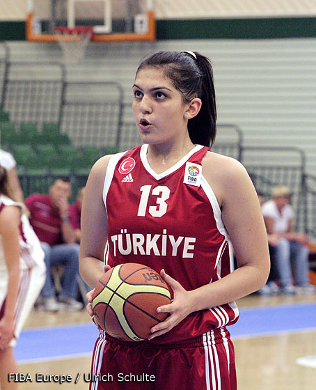 13. Özge Turmus (Turkey)