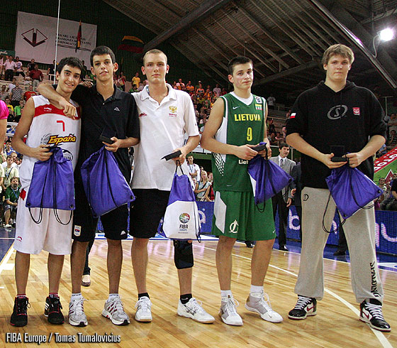 All Tournament Team U16 European Championship Men 2009