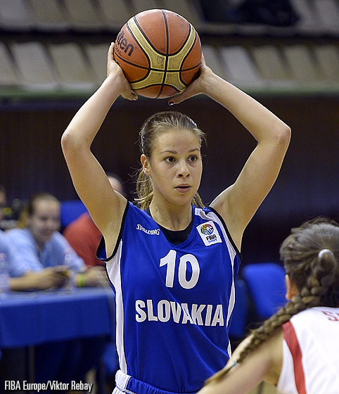 10. Julia Lelkes (Slovak Republic)