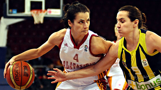 Fenerbahce Ease Into Last Eight