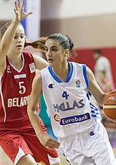 4. Anna Stamolamprou (Greece)