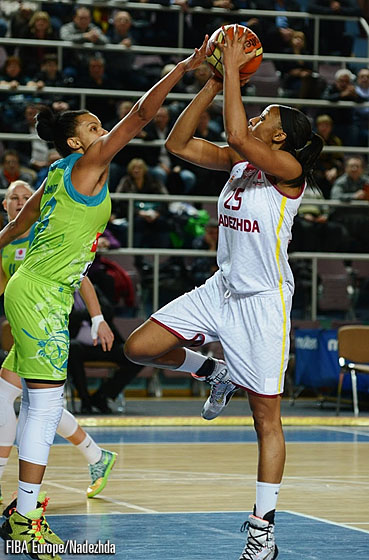 25. Glory Johnson (Nadezhda)