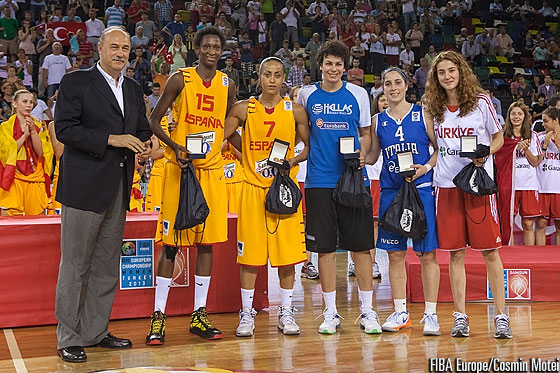 U20 European Championship Women All Tournament Team