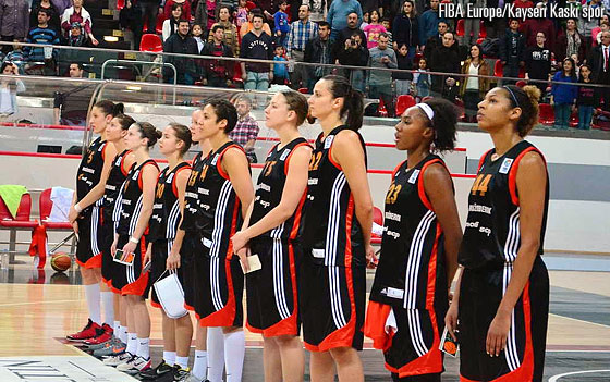 MBK Ruzomberok before their semi-final second leg against Kayseri