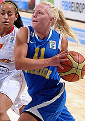 11. Sofie Persson (Sweden)