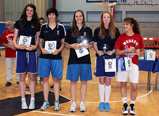 All Tournament Team: Eleanor Jones (SCO), Stefanie Foukaris (CYP), Tournament MVP Tijana Raca (CYP), Lauren Forde (SCO), Margaux Varvello (MON)