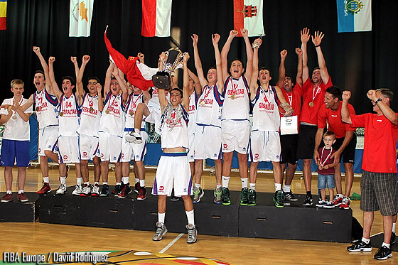Hosts Gibraltar are crowned champions at the U16 European Championship Division C