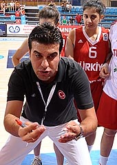 Turkey Head Coach 	Firat Okul