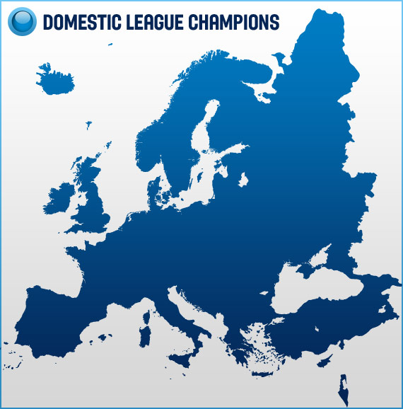 domestic_league_champs