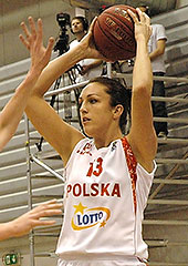Roundup: Kobryn Gives Poland A Boost