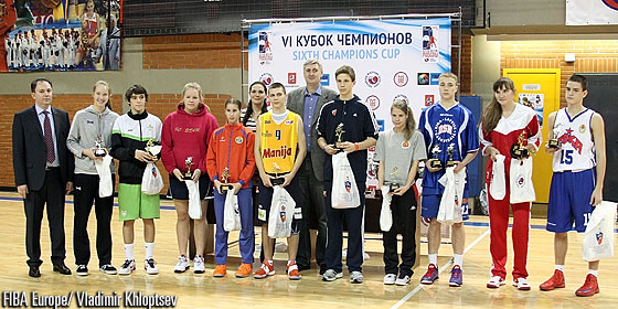 Tournament MVPs at the Sixth Champions Cup