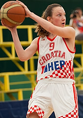 9. Iva Belosevic (Croatia)