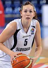 5. Martina Kissová (Slovak Republic)