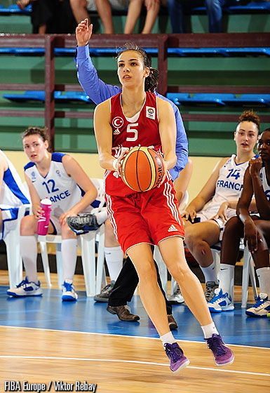 5. Ezgi Manlaci (Turkey)