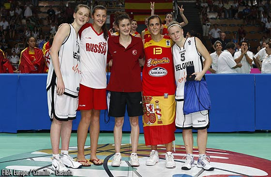 U16 European Championship Women All Tournament Team