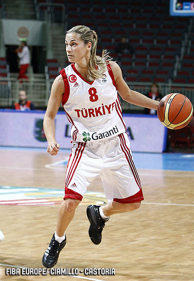8. Tugba Palazoglu (Turkey)