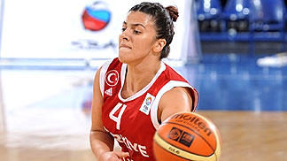 4. Nihan Demirkol (Turkey)