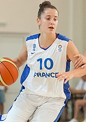 10. Lisa Berkani (France)