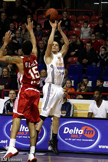 7. Maxime Courby (BCM Gravelines Dunkerque)