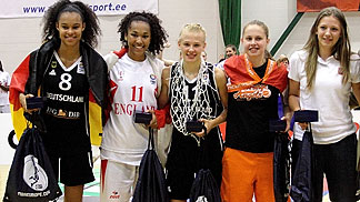 All-Tournament Team: MVP Satou Sabally, Savannah Wilkinson, Leonie Schütter, Laura Westerik, Klaudia Niedzwiedzka