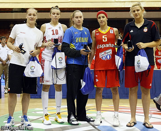 U20 European Championship Women All Tournament Team Anastasiya Shilova (Russia), Leonor Rodriguez (Spain), Alina Iagupova (Ukraine), Sara Krnjic (Serbia) and Malgorzata Misiuk (Poland)