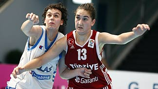 12. Artemis Spanou (Greece), 13. Yasemin Koc (Turkey)