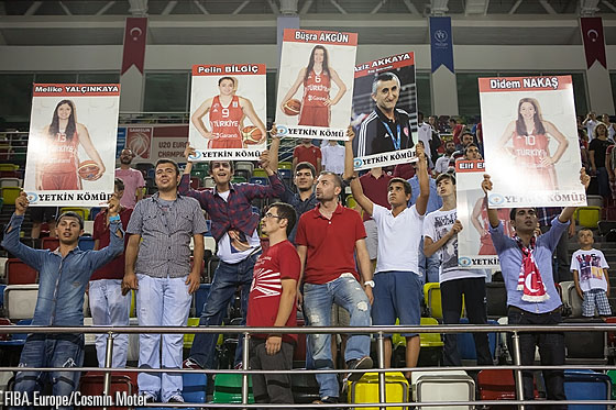 Turkish fans hold up banners depicting members of the team