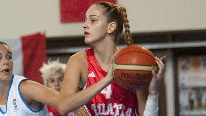 Croatia Pull Away, Top Finland