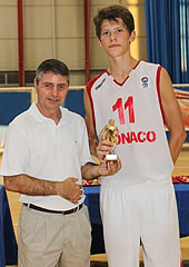 Daniel Pieper (Principality of Monaco) is named MVP of the 2012 U16 European Championship Men Division C