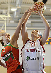 13. Esra Ural (Turkey)