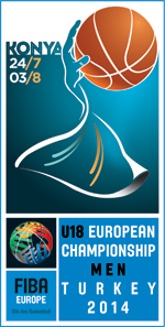 U18 European Championship Men Div. A